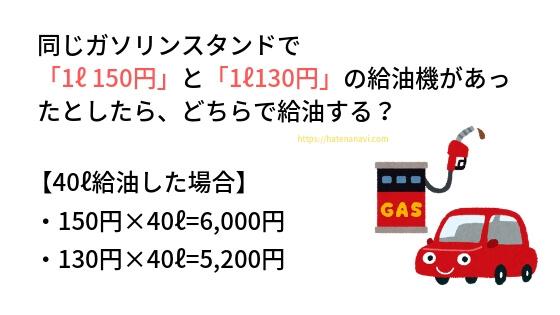 電力とガス自由化の仕組みをガソリンで例えると