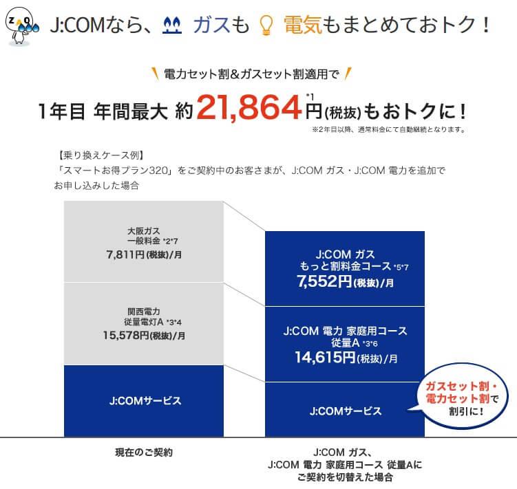 jcomガス