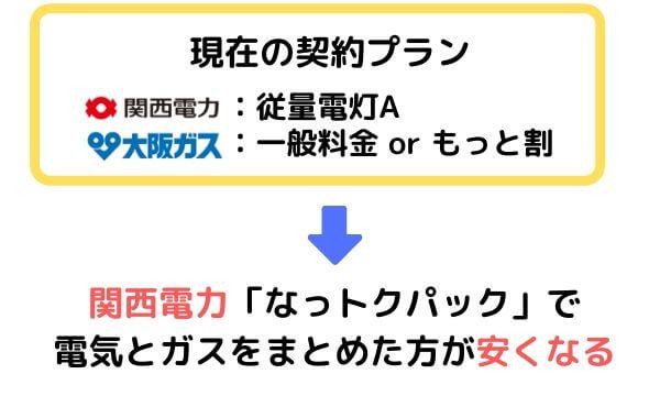 関西電力と大阪ガス一人暮らし比較
